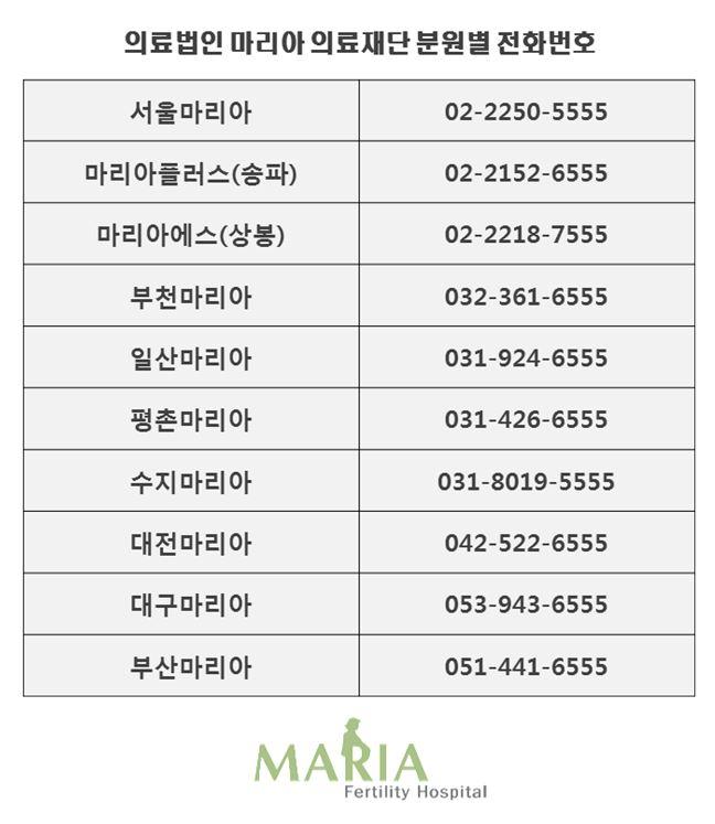 분원별전화번호.JPG