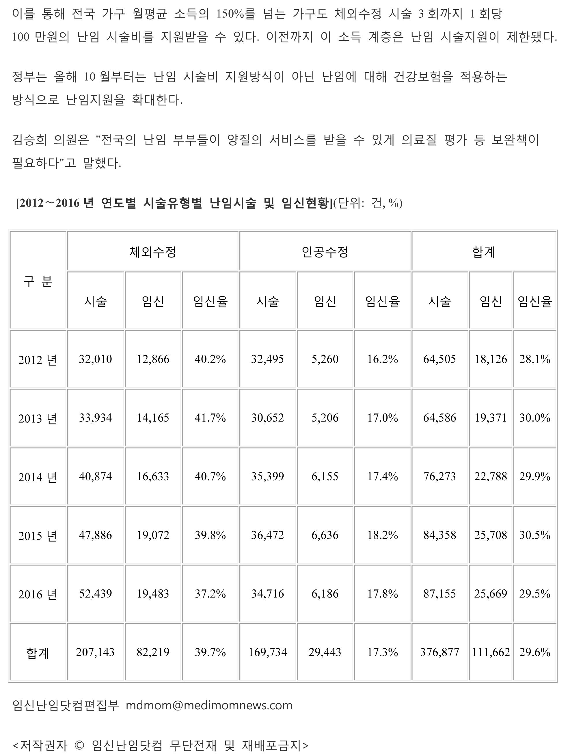 170831(한국의 난임시술 30%는 마리아병원)-3.jpg